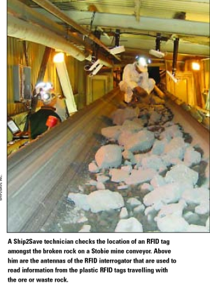 Using Rfid To Track Ore And Save Costs At Stobie Mine