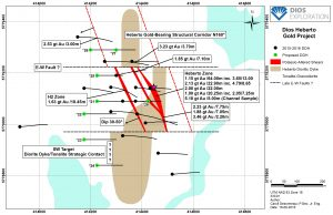 Structural map of the Heberto gold project of Dios Exploration.