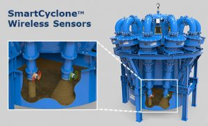 A smarter way to monitor cyclone performance.