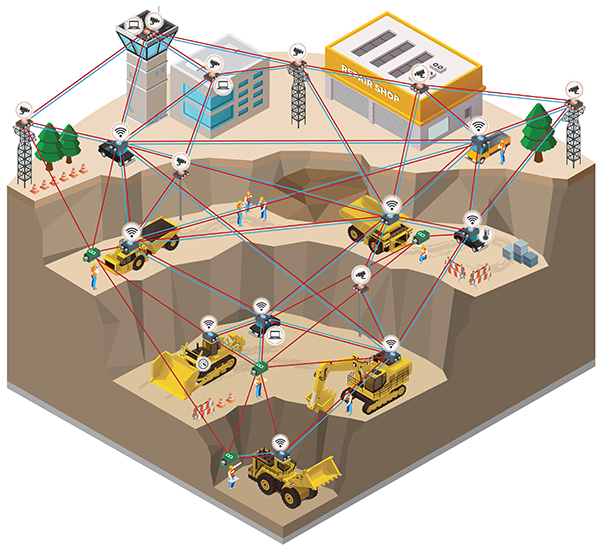 Mining Challenges: Rajant Tackles Mining's Big Communications Challenges