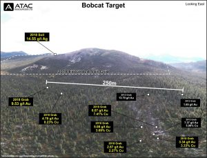 Bobcat Target at Rau Credit: ATAC Resources