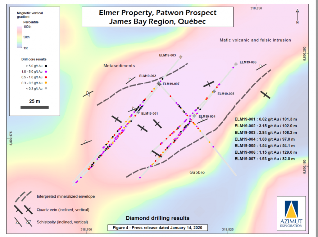 Drill results at Azimut Exploration's Elmer property, in James Bay, Quebec. Credit: Azimut Exploration