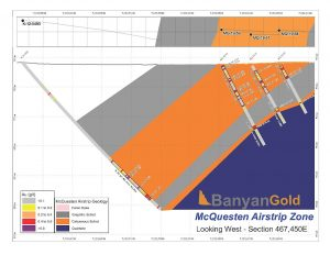 McQuesten Airstrip zone drill section Credit: Banyan Gold