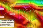 Porphyry zone drill plan Credit: Maple