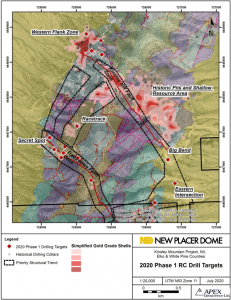 Targets at Kinsley Mountain Credit: New Placer Dome