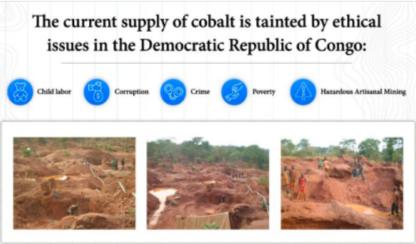 Cobalt supply Credit: Fuse Cobalt